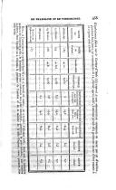 Sivu 453