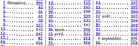 [merged small][merged small][merged small][ocr errors][merged small][merged small][merged small][merged small][merged small][ocr errors][merged small][merged small][merged small][merged small]