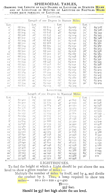 [ocr errors][ocr errors][ocr errors][ocr errors][ocr errors][ocr errors][subsumed][ocr errors][ocr errors][subsumed][ocr errors][subsumed][ocr errors][subsumed][subsumed][subsumed][ocr errors][ocr errors][ocr errors][subsumed][ocr errors][ocr errors][ocr errors]