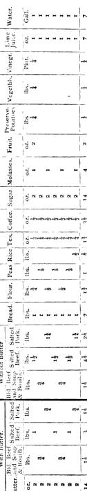 [ocr errors][ocr errors][merged small][ocr errors][merged small][ocr errors][merged small][merged small][merged small][ocr errors][merged small][merged small][ocr errors][merged small][ocr errors][ocr errors]