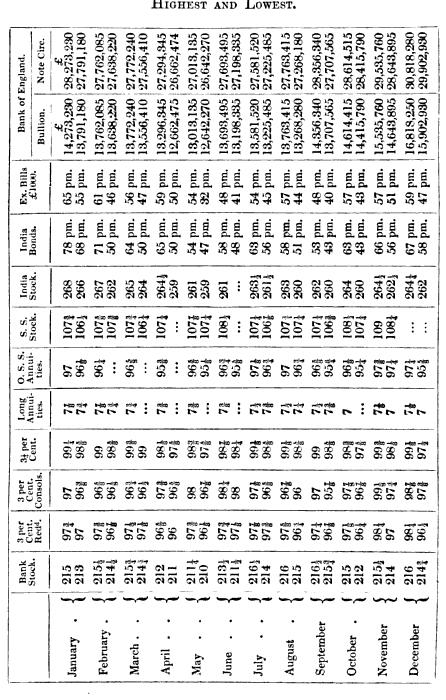 [ocr errors][ocr errors][ocr errors][ocr errors][ocr errors][ocr errors][ocr errors][ocr errors][ocr errors][ocr errors][ocr errors][ocr errors][ocr errors][ocr errors][ocr errors][ocr errors][merged small][ocr errors][ocr errors][table][ocr errors][ocr errors][ocr errors][ocr errors][ocr errors][ocr errors]