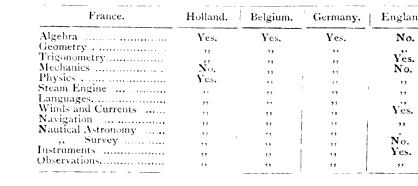 [merged small][merged small][merged small][merged small][merged small][merged small][merged small][merged small][merged small][ocr errors][merged small][merged small][merged small][ocr errors][merged small][merged small][merged small][merged small]