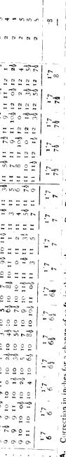 [ocr errors][merged small][merged small][ocr errors][ocr errors][merged small][ocr errors][merged small][merged small][ocr errors][ocr errors][merged small][merged small][merged small][merged small][merged small][merged small][merged small][merged small][merged small][ocr errors]