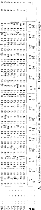 [merged small][ocr errors][merged small][merged small][merged small][merged small][merged small][ocr errors][merged small][merged small][merged small][ocr errors][ocr errors][merged small][merged small][merged small][merged small][merged small][merged small][merged small][merged small][ocr errors][merged small][merged small][merged small][subsumed][merged small][ocr errors][ocr errors][merged small][merged small][ocr errors][ocr errors][merged small]