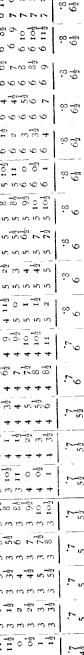 [merged small][ocr errors][ocr errors][ocr errors][merged small][ocr errors][merged small][merged small][merged small][ocr errors][merged small][ocr errors][ocr errors]