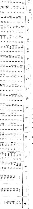 [ocr errors][merged small][merged small][ocr errors][ocr errors][merged small][merged small][merged small][merged small][merged small][ocr errors][merged small][ocr errors][ocr errors][ocr errors][merged small][merged small][merged small][merged small][merged small][merged small][merged small][merged small][ocr errors][merged small][ocr errors][merged small][merged small][merged small][merged small][merged small][merged small][merged small][ocr errors][merged small][merged small][merged small][merged small][merged small][merged small][ocr errors][ocr errors][merged small][merged small][ocr errors][merged small][merged small][merged small][merged small][merged small][merged small][merged small][merged small][merged small][merged small][merged small][merged small][merged small][merged small][merged small][merged small][merged small][merged small][ocr errors][ocr errors][merged small][merged small][ocr errors][ocr errors][merged small][merged small][ocr errors][ocr errors][merged small][merged small][merged small][ocr errors][merged small][merged small][merged small][merged small][merged small][merged small][merged small][ocr errors][merged small][merged small][merged small][merged small][merged small][merged small][merged small][merged small][merged small][merged small][merged small][merged small]
