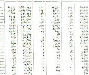 [merged small][merged small][merged small][merged small][merged small][merged small][merged small][merged small][merged small][merged small][merged small][merged small][merged small][merged small][merged small][merged small][merged small][merged small][merged small][merged small][merged small][merged small][merged small][merged small][merged small][subsumed][merged small][ocr errors][merged small][merged small][merged small][merged small][merged small][ocr errors][merged small]