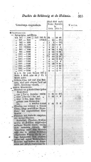 Sivu 325