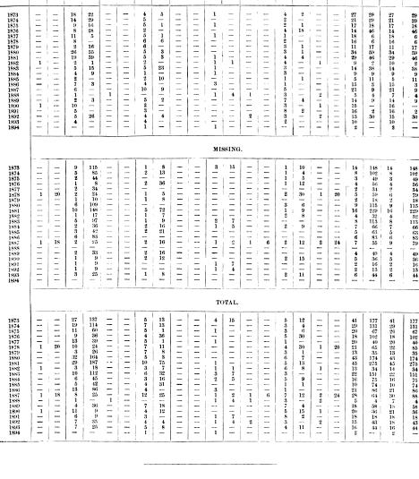 [merged small][merged small][merged small][ocr errors][merged small][merged small][merged small][subsumed][ocr errors][subsumed][merged small][merged small][merged small][merged small][merged small][merged small][subsumed][ocr errors][merged small][merged small][ocr errors][merged small][subsumed][merged small][subsumed][merged small][subsumed][merged small][ocr errors][ocr errors][merged small][ocr errors][merged small][ocr errors][merged small][ocr errors][ocr errors][subsumed][merged small][merged small][merged small][merged small][merged small][merged small][merged small][merged small][merged small][ocr errors][merged small][ocr errors][merged small][ocr errors][merged small][merged small][subsumed][merged small][merged small][merged small][merged small][merged small][merged small][ocr errors][ocr errors][merged small][ocr errors][merged small][merged small][merged small][merged small][subsumed][merged small][merged small][merged small][ocr errors][merged small][merged small][merged small][merged small][ocr errors][ocr errors][merged small][merged small][ocr errors][merged small][ocr errors][subsumed][ocr errors][merged small][merged small][merged small][merged small][merged small][merged small][merged small][merged small][merged small][merged small][merged small][merged small][merged small][merged small][merged small][merged small][merged small][merged small][merged small][merged small][merged small][merged small][merged small][merged small][merged small][merged small][merged small][merged small][merged small][merged small][merged small][merged small][merged small][merged small][merged small][merged small][merged small][merged small][merged small][merged small][merged small][merged small][merged small][merged small][merged small][merged small][merged small][merged small][merged small]
