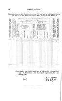 Sivu 70