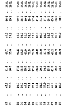 [merged small][merged small][merged small][merged small][merged small][merged small][merged small][merged small][ocr errors][ocr errors][merged small][merged small][merged small][merged small][merged small][merged small][merged small][merged small][merged small]