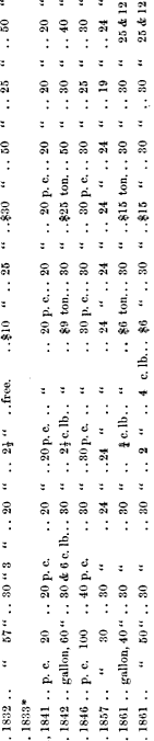 [merged small][ocr errors][merged small][merged small][merged small][ocr errors][merged small][merged small][merged small][merged small][merged small][merged small][merged small][merged small][merged small][merged small][merged small]