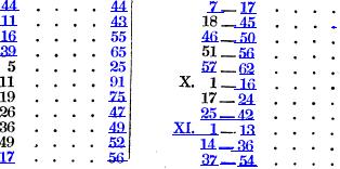[merged small][merged small][merged small][ocr errors][merged small][merged small][merged small][merged small][merged small]