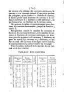 Sivu 32