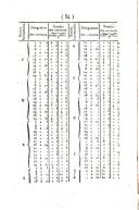 Sivu 34
